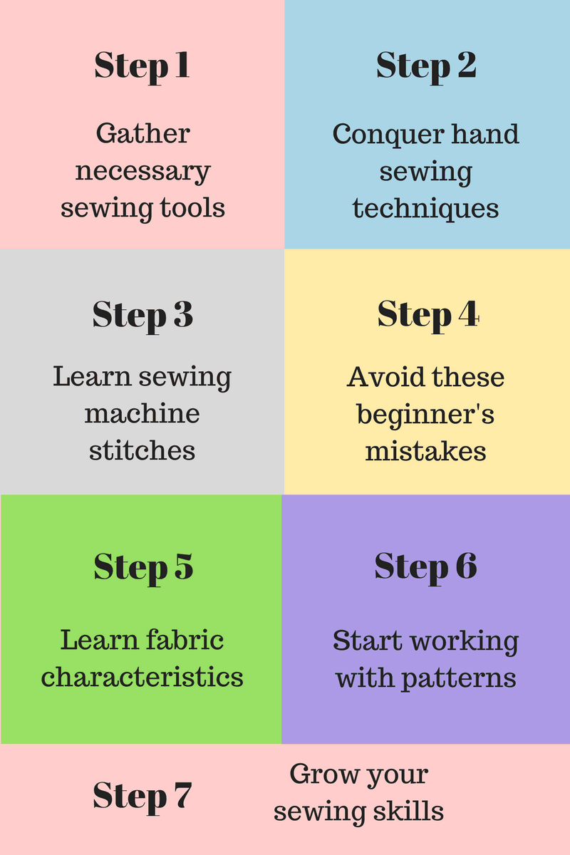 7 Steps to Get You Started to sew from Scratch