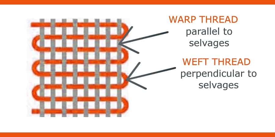 warp and weft of fabric
