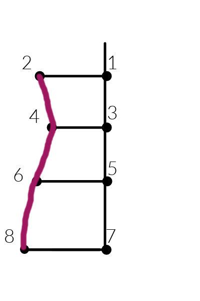 Making a bias cut slip dress pattern 5