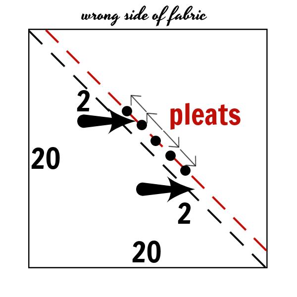 flutter sleeve pattern