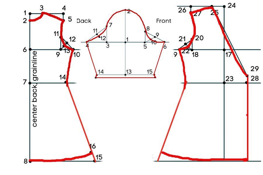 DIY Wrap Dress Pattern