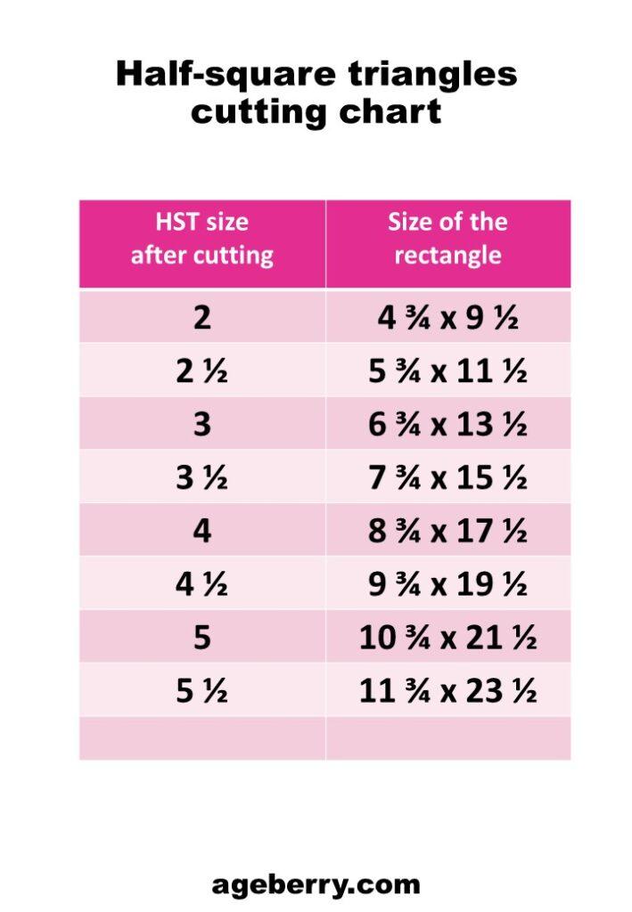 HST cutting chart